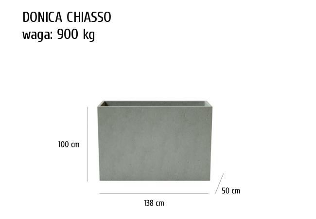 DONICA-CHIASSO