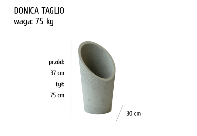 DONICA-TAGLIO